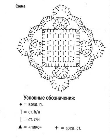 Ажурная шаль крючком схема, фото
