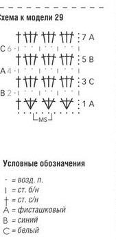 Вязание попкорна крючком схема коврик 11