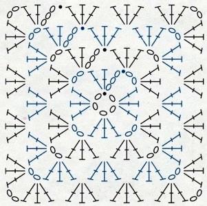 как вязать крючком квадрат от угла середины бабушкин ажурный
