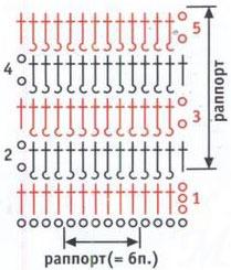 Как вязать крючком шарф схема, фото