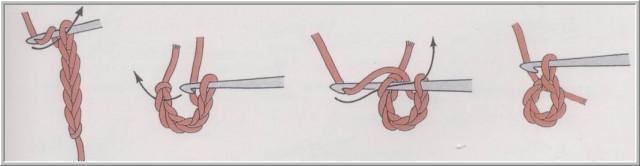 Как вязать по кругу цепочку крючком, фото