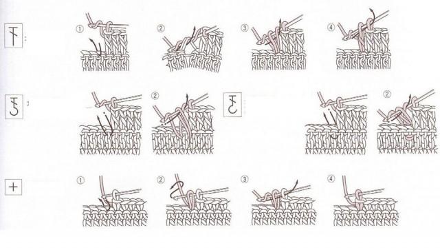 Как сделать столбики, фото