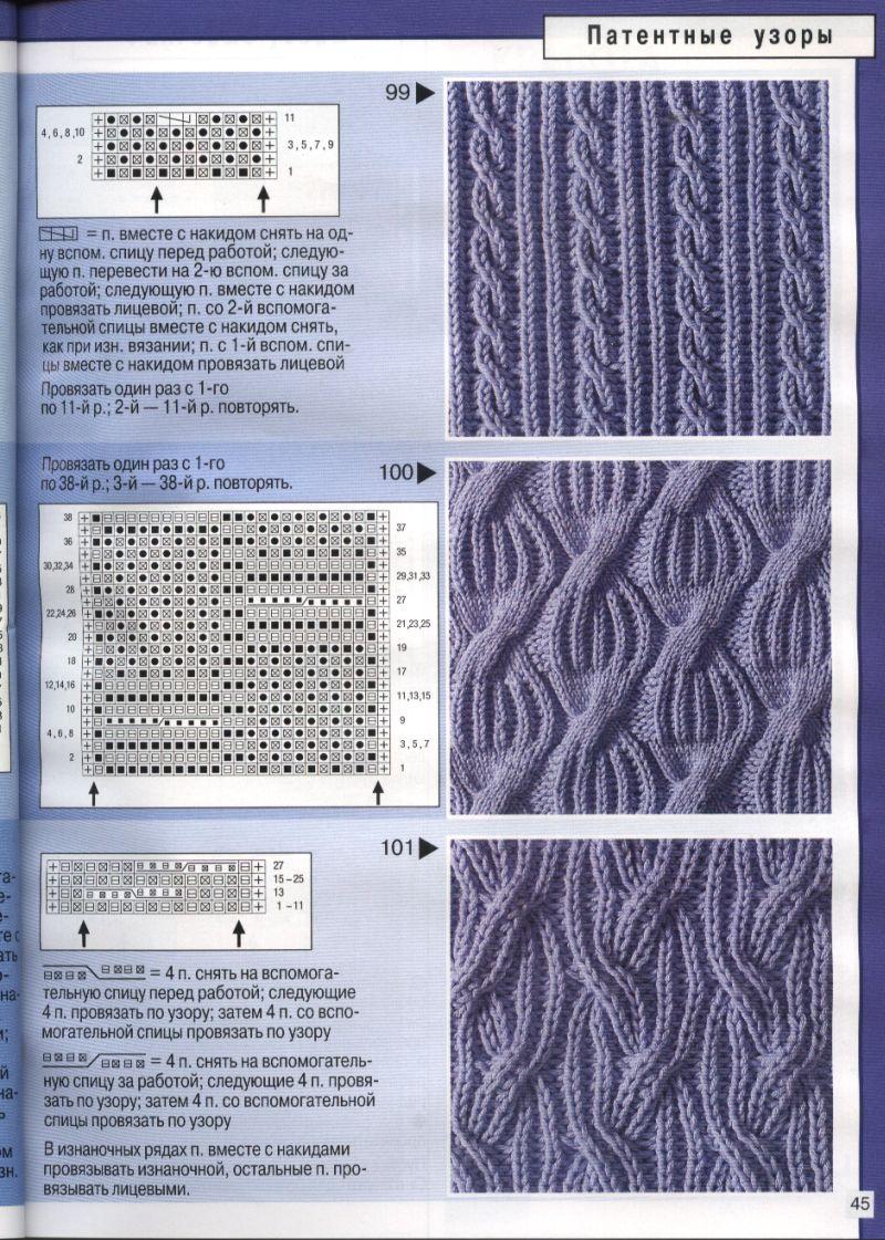 Рисунки вязки спицами со схемами