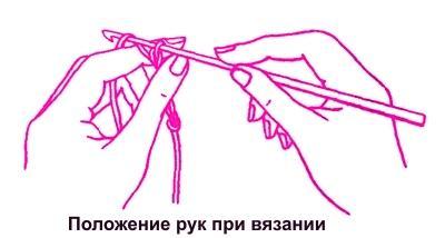 Вязание крючком положение 27