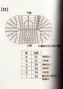 Схема мордочки собачки, фото