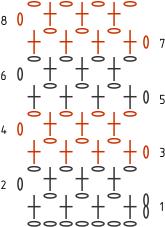 Схема узора, фото