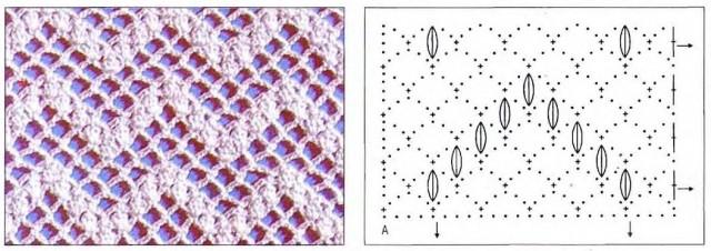 простые узоры и схемы косынок крючком
