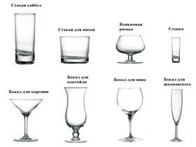 Как правильно разложить посуду для питья, фото