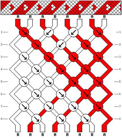 Схема плетения ниток мулине 16