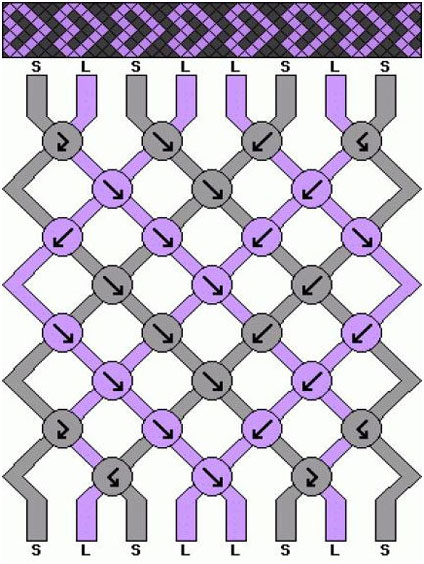 Схема плетения ниток мулине 12