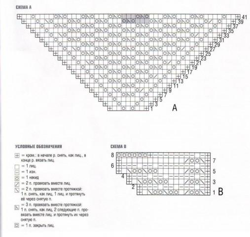 Ажурная шаль схема, фото