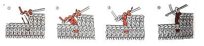 Вогнутый рельефный столбик, фото