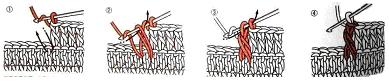 Выпуклый рельефный столбик, фото
