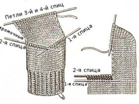 Вязание пятки, фото