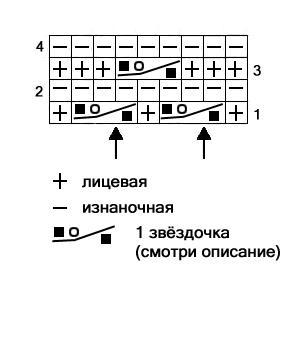 Звездочки схема, фото