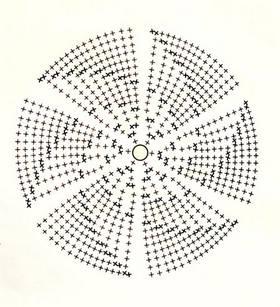 Как вязать по кругу крючком схема, фото