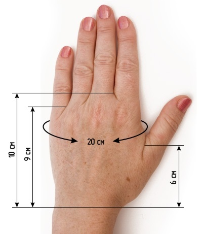 Снятие мерок с рук, фото