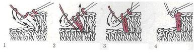 Столбики с накидом, фото