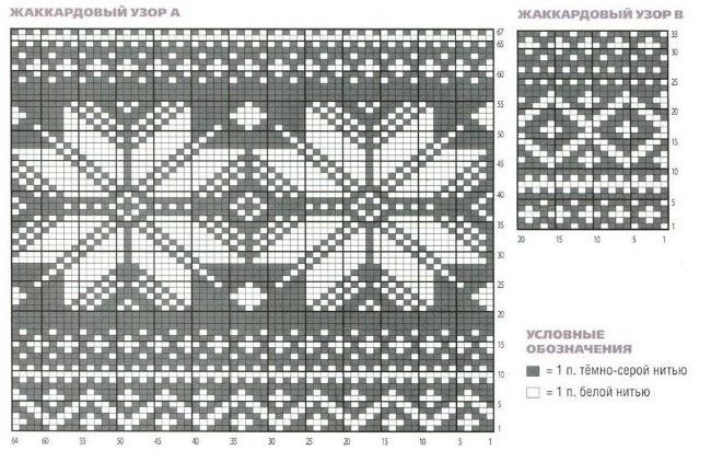 Схема вязания мужского свитера с орнаментом, фото