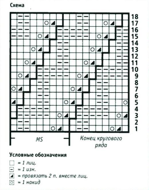Схема вязания узора, фото