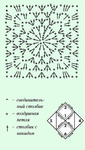 Схема для тапочек квадратиками, фото