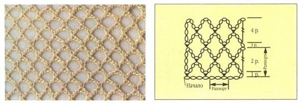 Схема вязания, фото