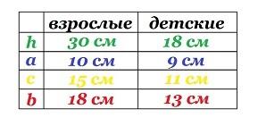 Таблица размеров, фото
