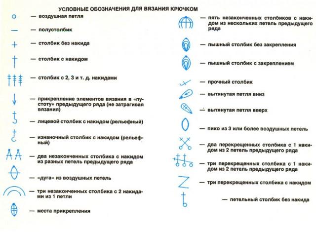 Условные обозначения, фото