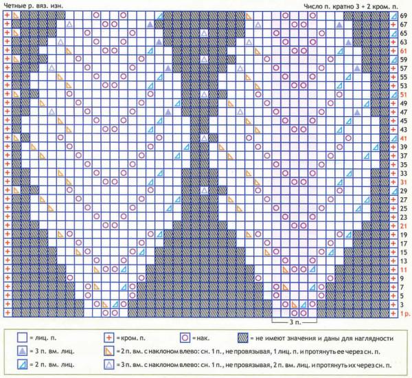 Схема узора для берета спицами, фото