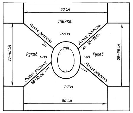 Схема вязания с верху