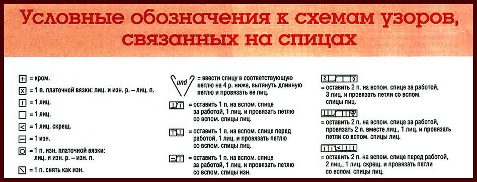 Обозначения схем