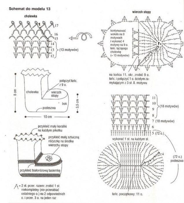 Вязание пинеток схема крючком