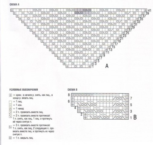Узоры для вязания спицами инструкция