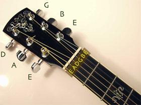 Как правильно настроить шестиструнную гитару, фото