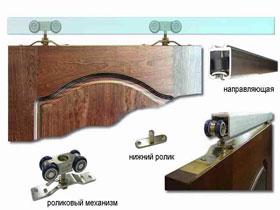 Как установить межкомнатные раздвижные двери, фото