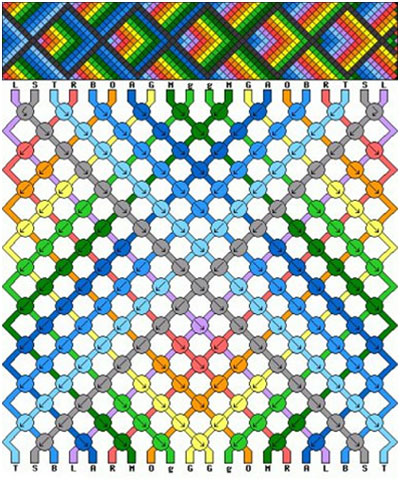 Схема плетения ниток мулине 10, фото