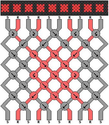 Схема плетения ниток мулине 15, фото