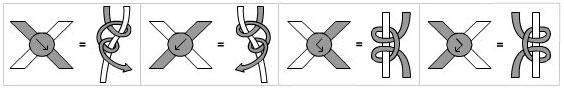Схема плетения ниток мулине 7, фото