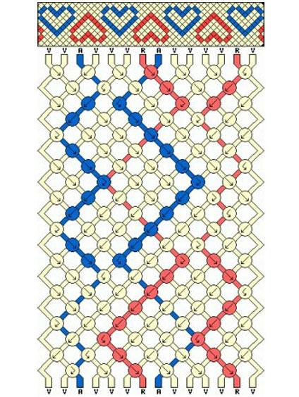 Схема плетения ниток мулине 11, фото