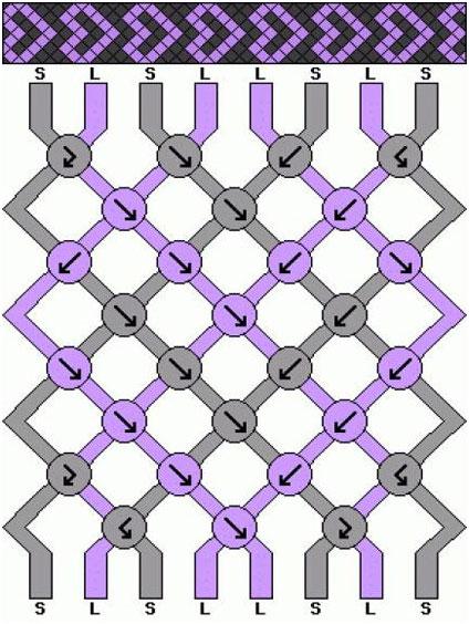 Схема плетения ниток мулине 12, фото