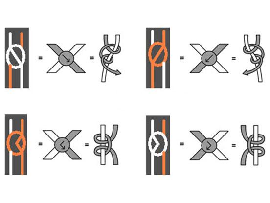 Схема плетения узлов для фенечек из мулине ниток для начинающих, фото